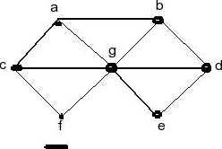 Solved: Find The Chromatic Number Of The Given Graph ...