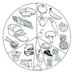 Coloring Healthy Food Pages