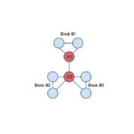 Coloring Number Graph Theory